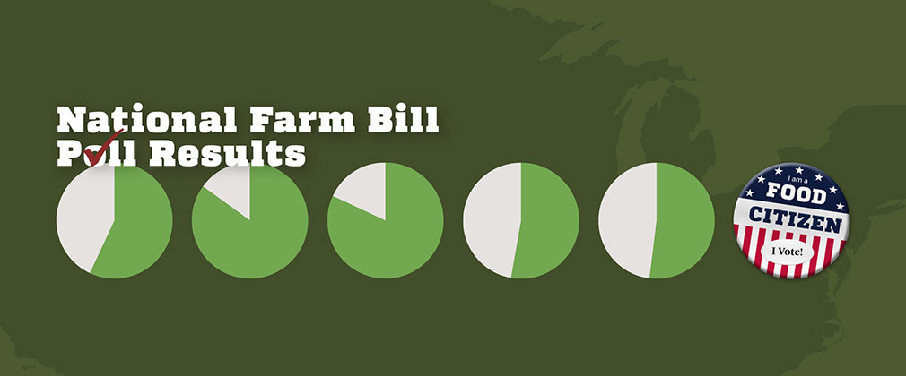 National Farm Bill Poll Results